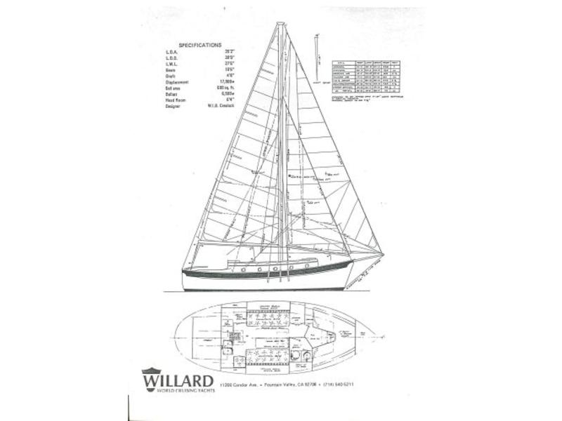 Willard cruising Cutter